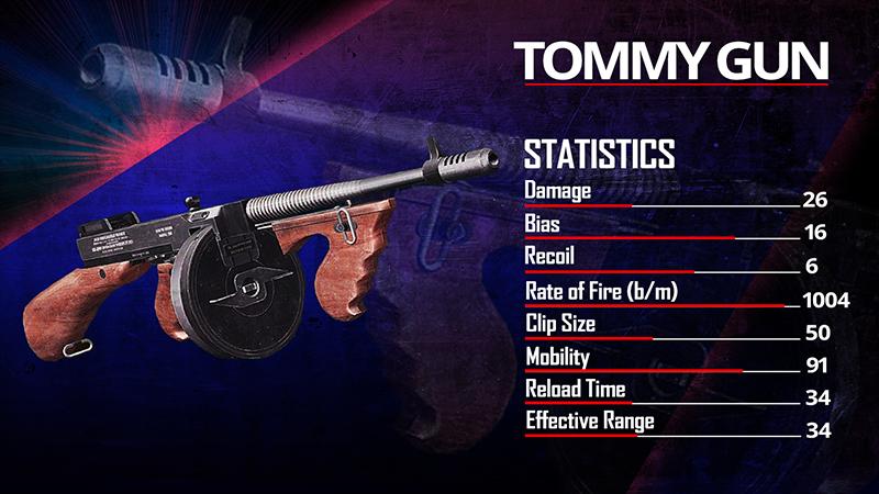 Statistics%20Tommy%20Gun.png
