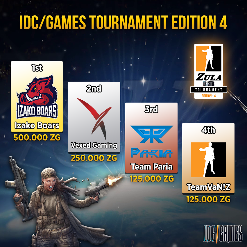 IDCgamesedition4ranking.png