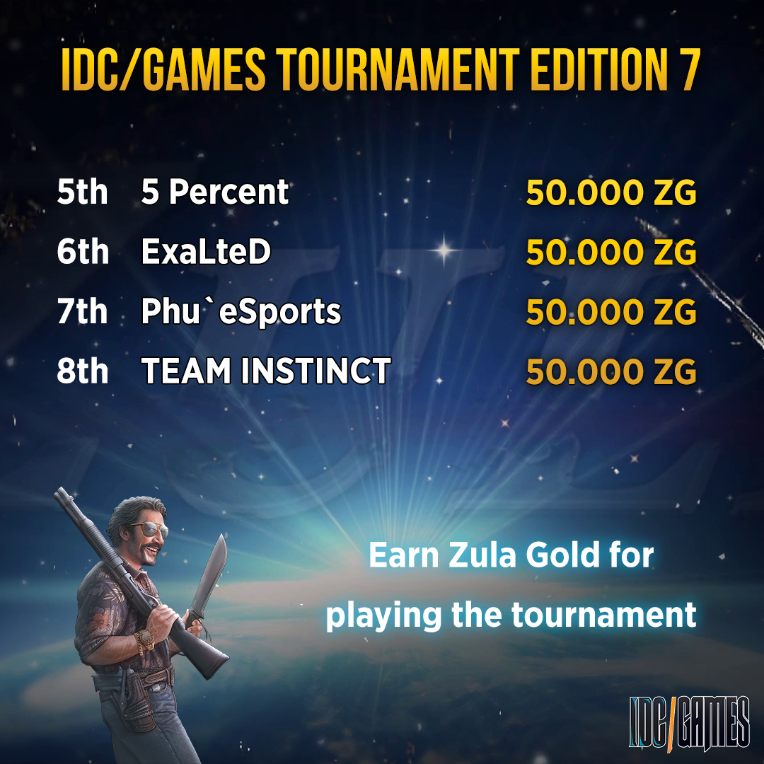 IDCgamesedition7ranking2.png