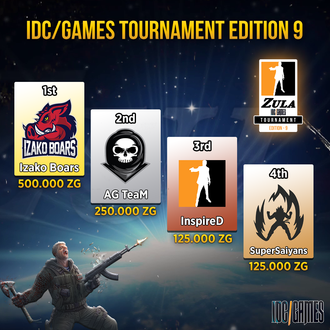 IDCgamesedition9ranking.png