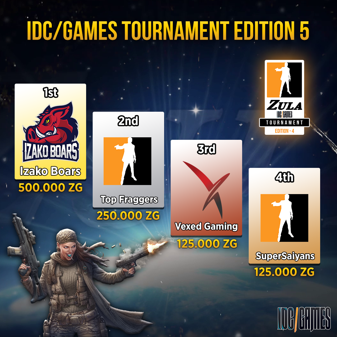 IDCgamesedition5ranking.png