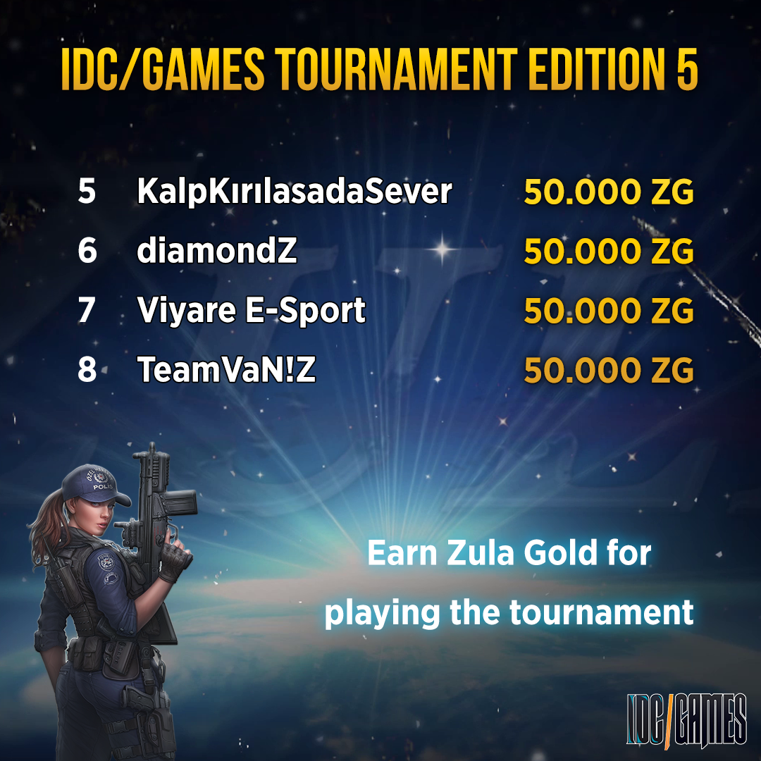 IDCgamesedition5ranking2.png