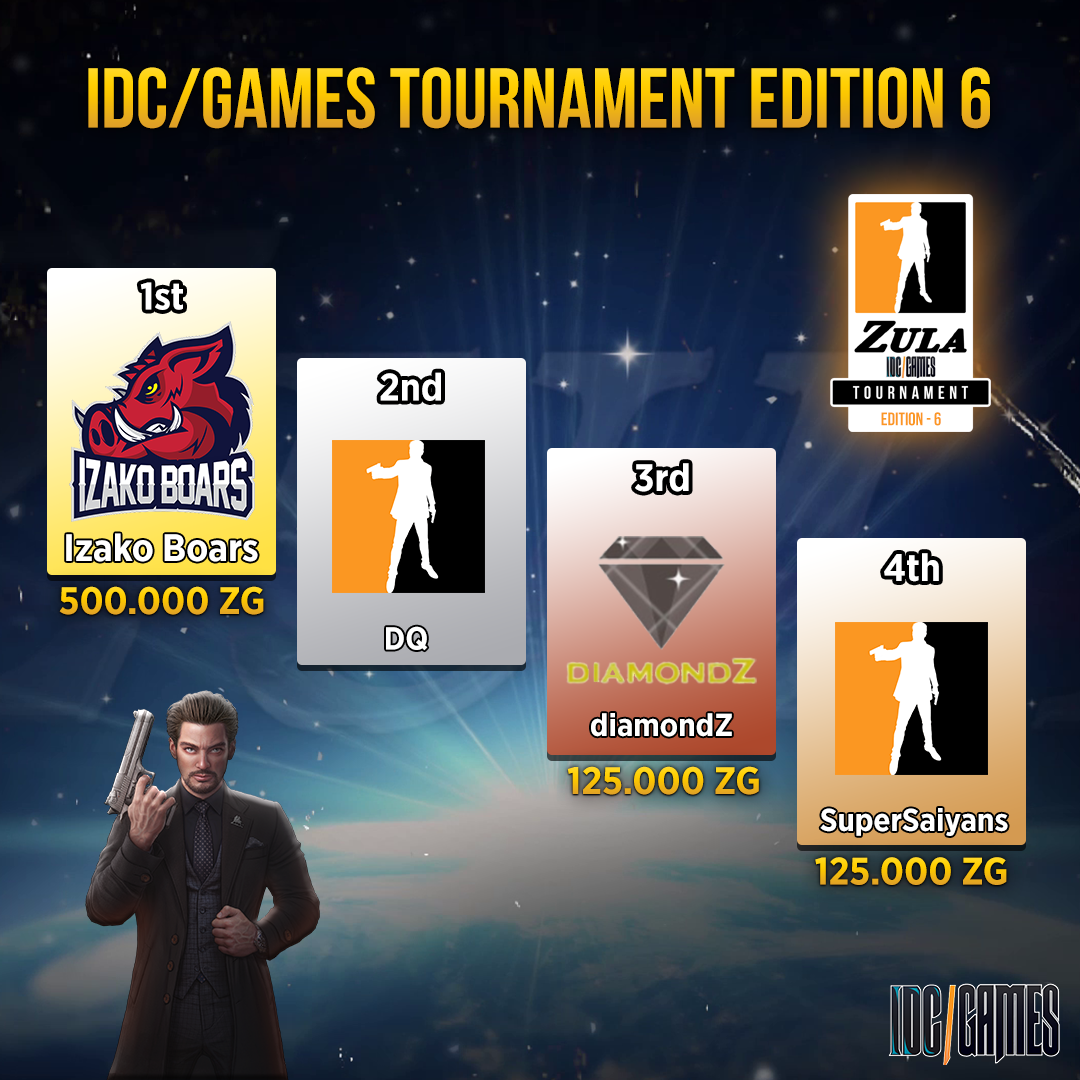 IDCgamesedition6ranking.png