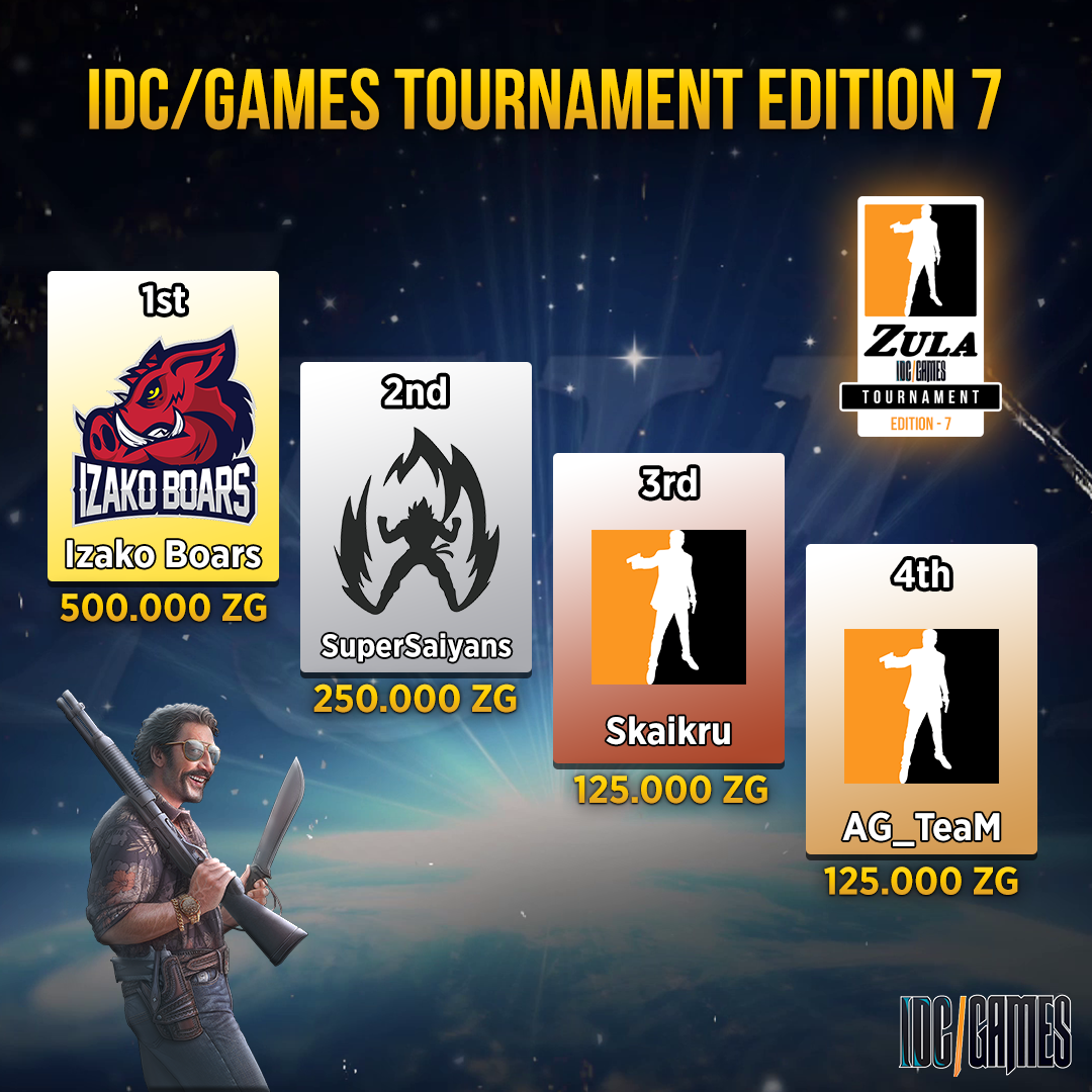 IDCgamesedition7ranking.png