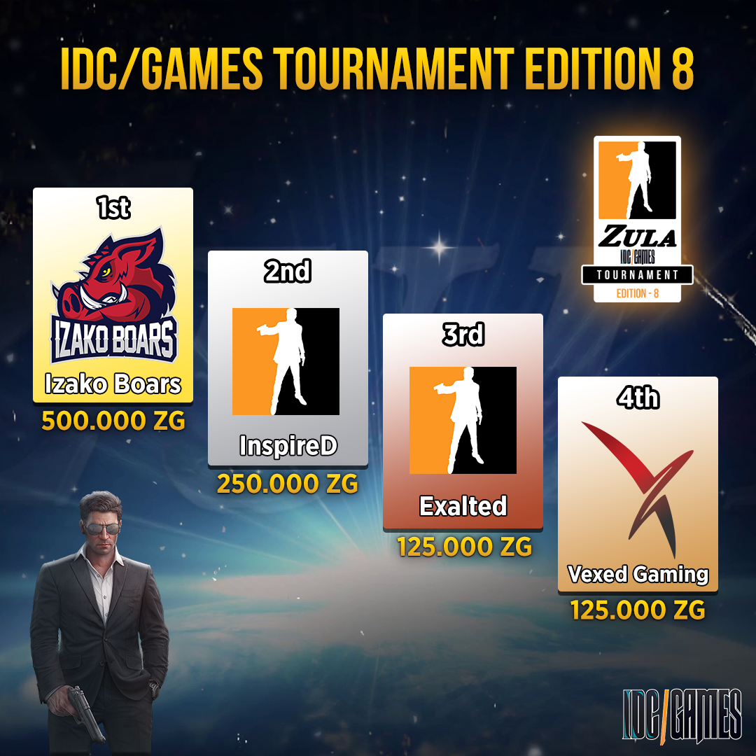IDCgamesedition8ranking.png