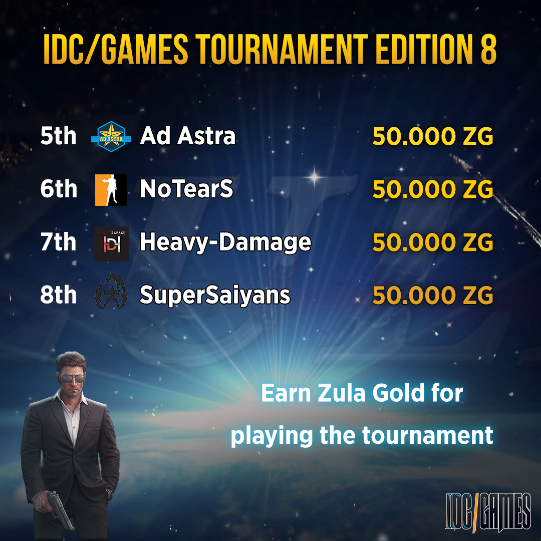 IDCgamesedition8ranking2.png